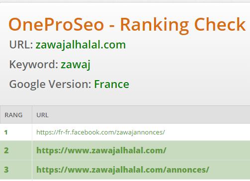 Top site zawaj en France et dans d'autres pays d'Europe